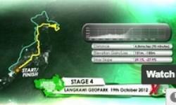 Ep 3 – Langkawi International Mountain Bike Race 2012