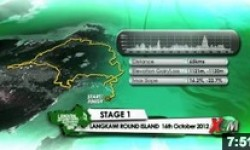 Langkawi International Mountain Bike Challenge 2012 Preview